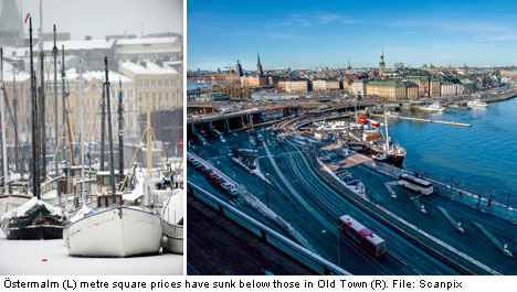 Posh Östermalm pushed off top flat-price list