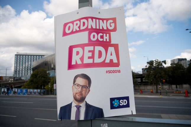 Two Sweden Democrats kicked out of party for Nazi purchases, Hitler support