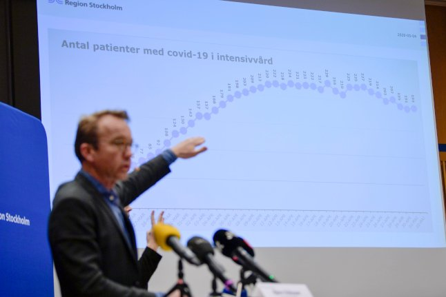 In graphs: The stats that shed light on the coronavirus situation in Stockholm