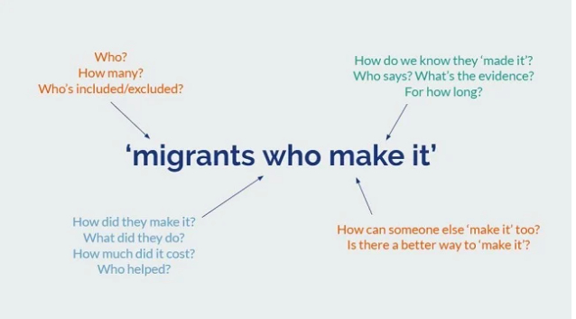 Sign up now for The Local's free training in constructive migration reporting